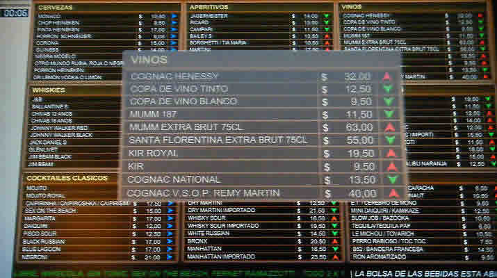 A sign that shows the changing drink prices at Le Merval bar