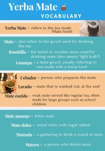 Yerba mate tea Spanish vocabulary of Yerba Mate